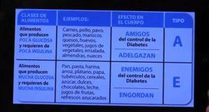 Metabolismotv como controlar el hambre